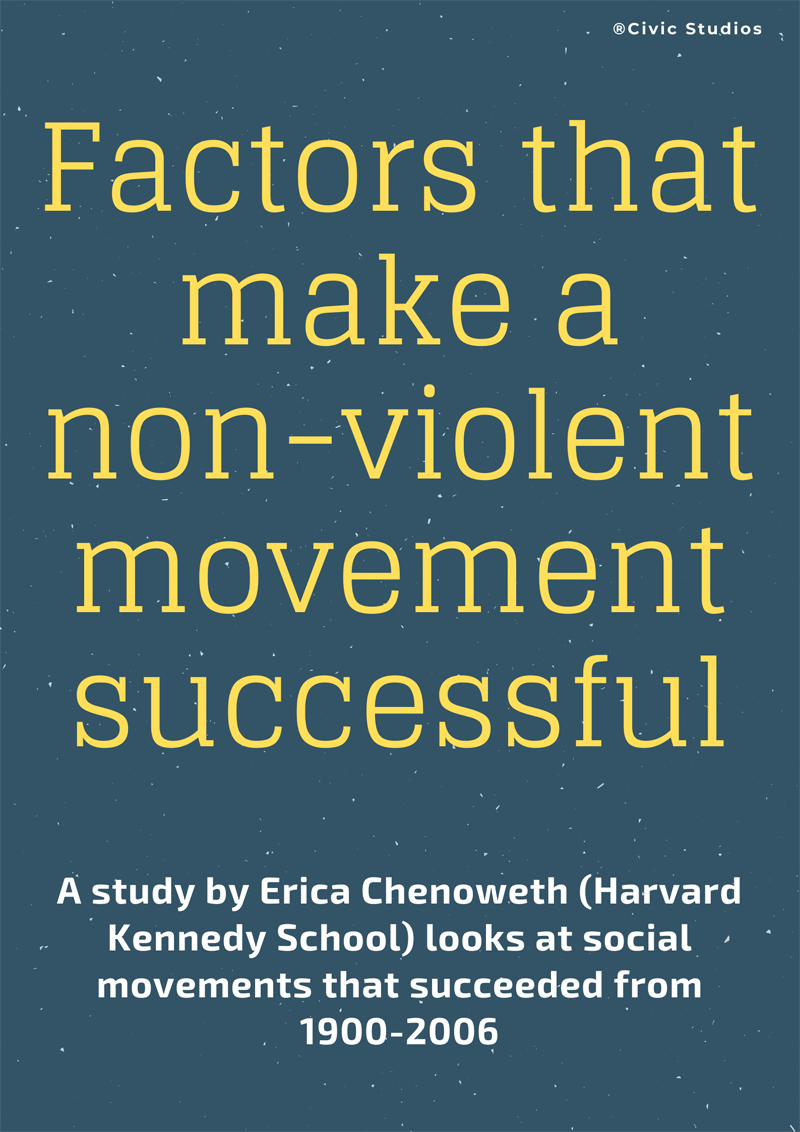 What It Takes For Non-Violent Movements To Succeed | Civic ...Non Violent Resistance Meaning